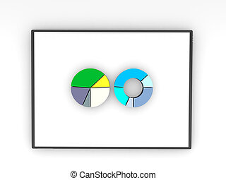 pie charts on an ipad to present 3d data