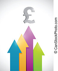 British pound colorful business graph moving up illustration...