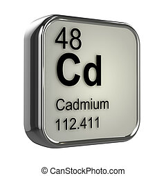 3d Cadmium element - 3d render of cadmium element design
