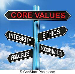 núcleo, valores, Poste indicador, medios, integridad,...