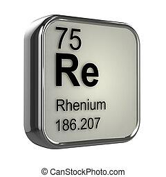 3D, Rhenium, elemento