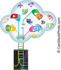Cloud technology - IDEA - handheld device searching data...