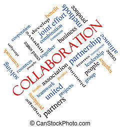 Collaboration Word Cloud Concept Angled - Collaboration Word...