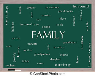 Family Word Cloud Concept on a Blackboard with great terms...