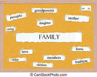 Family Corkboard Word Concept with great terms such as...