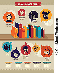 Reading books infographics, set of flat icons - Reading...
