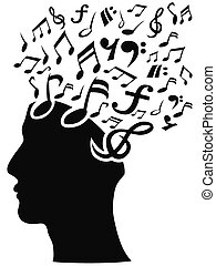 musical note head - the concept of musical note head for...
