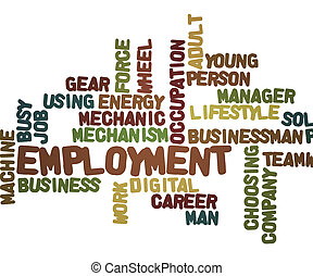 Employment Tag cloud