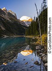 Mountain Reflect in Beautiful Lake Louise