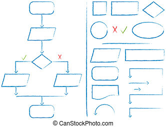 Flow Chart and Elements - Complete flow chart and flow chart...