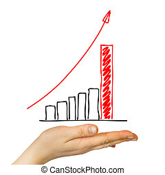 On the palm of the hand is a growth graph Business concept