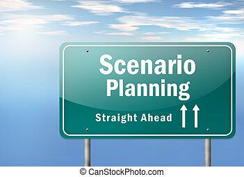 Highway Signpost Scenario Planning - Highway Signpost with...