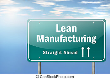 "Highway Signpost ""Lean Manufacturing"""