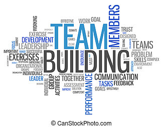 Word Cloud Team Building - Word Cloud with Team Building...