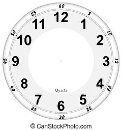 Clock face pattern, easy to resize