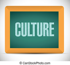 culture message on a board illustration design over a white...