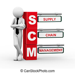 3d businessman with scm signpost illustration