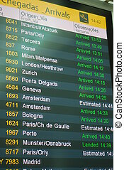 Airport display panel