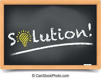 Blackboard Solution