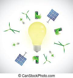 light bulb green energy concept illustration