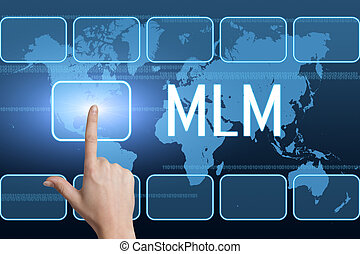 Multi Level Marketing concept with interface and world map...