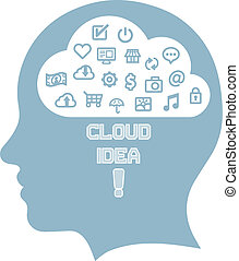 Head brain cloud with icon - Can use for business concept...
