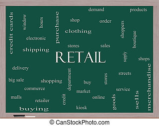 Retail Word Cloud Concept on a Blackboard