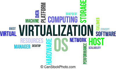word cloud - virtualization - A word cloud of virtualization...