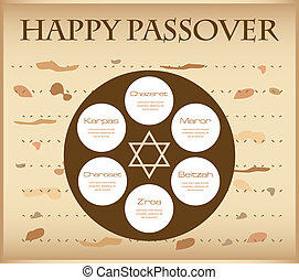 passover plate infographics on matza background. holiday...