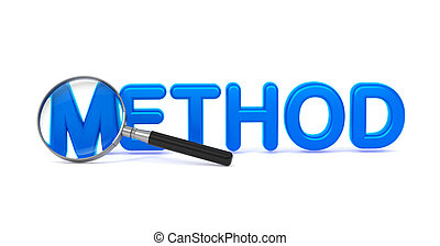 Method Concept with Magnifying Glass.