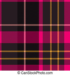 Plaid tartan pattern - Scottish tartan plaid material...