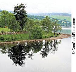 Loch Tay, Scotland - Loch Tay, Perthshire, Scotland