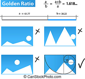 Golden Ratio,Golden Proportion - Golden Ratio or Golden...