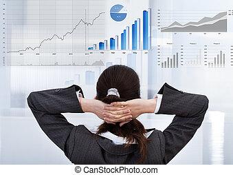 donna d'affari, Analizzare, grafici