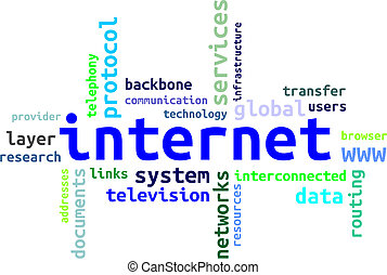 word cloud - internet - A word cloud of internet related...