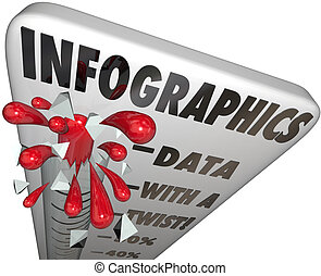 Infographics Thermometer Measuring Data Illustration Use