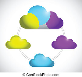 cloud computing network connection illustration
