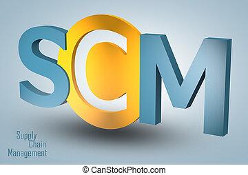 Supply Chain Management - acronym 3d render illustration...