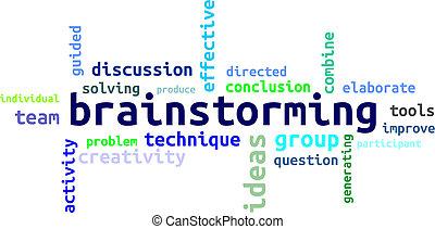word cloud - brainstorming