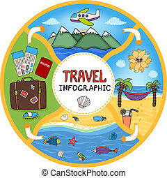 Circular travel infographic flow chart - Circular vector...