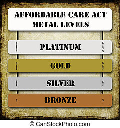 Grunge ACA or Affordable Care Act Metal Levels on signs...