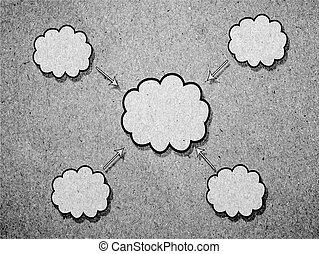 Cloud services paper background