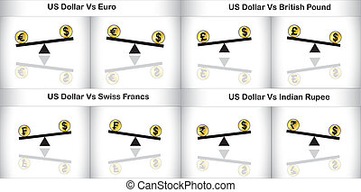 Global Forex trading currencies usd