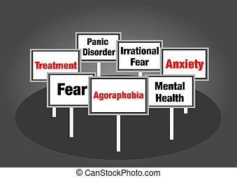 Agoraphobia signs - Agoraphobia concept signs with text