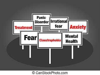 Claustrophobia signs - Claustrophobia concept signs with...