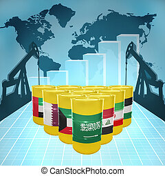 Middle East Oil Power