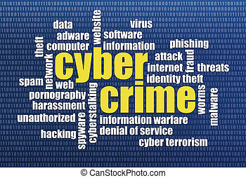 cybercrime word cloud - internet concept - cybercrime word...