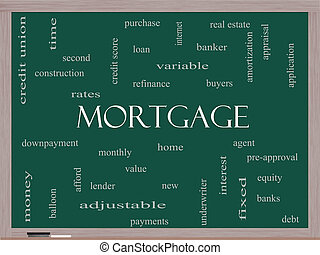 Mortgage Word Cloud Concept on a Blackboard with great terms...