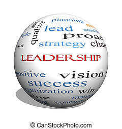 Leadership 3D sphere Word Cloud Concept with great terms...