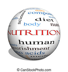 Nutrition 3D sphere Word Cloud Concept with great terms such...